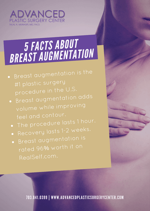 All about breast augmentation