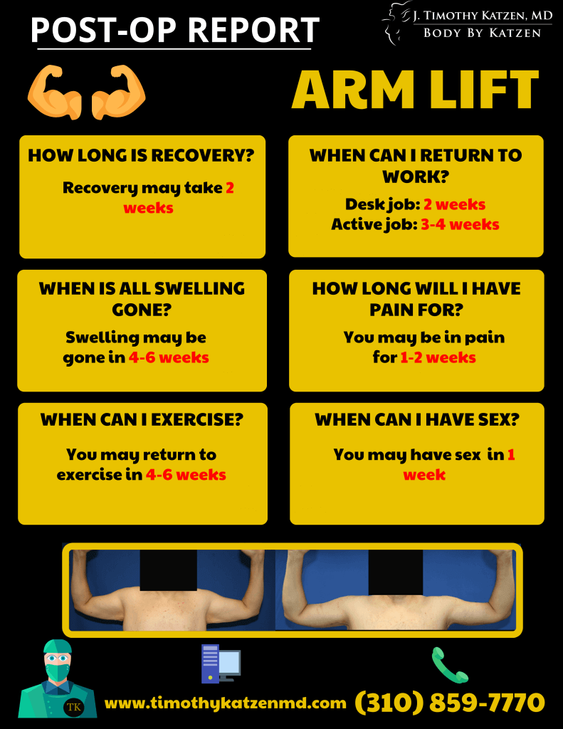 arm lift recovery