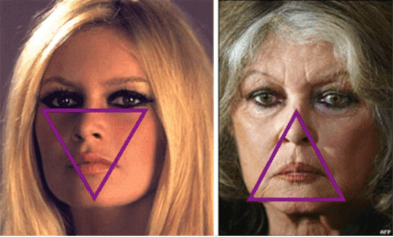triangle of age